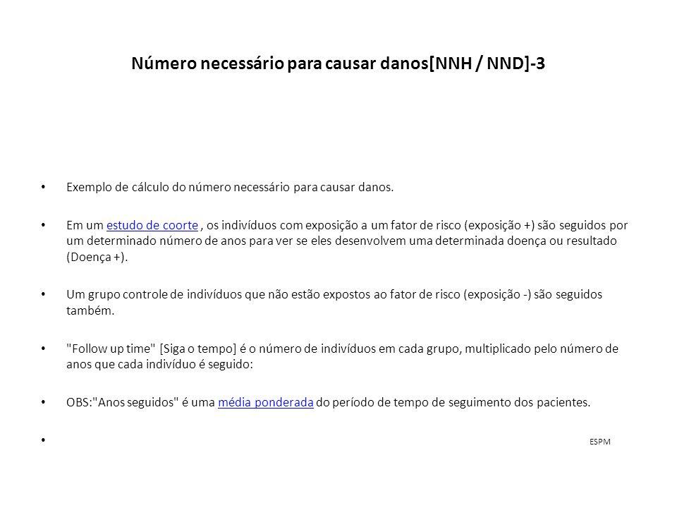 Número necessário para causar danos[NNH / NND]-3